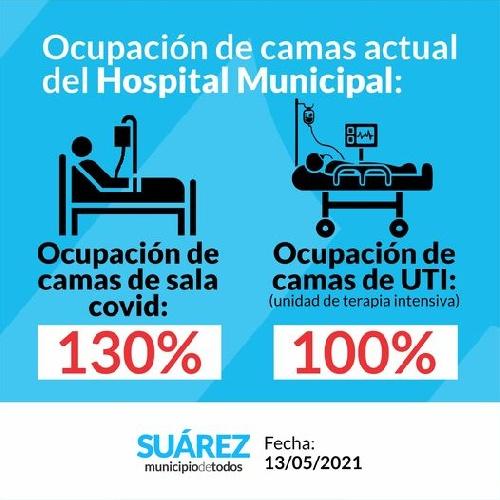 Cnl. Suarez: Preocupación del Comité de Crisis por el desborde de ocupación de camas en el Hospital Municipal