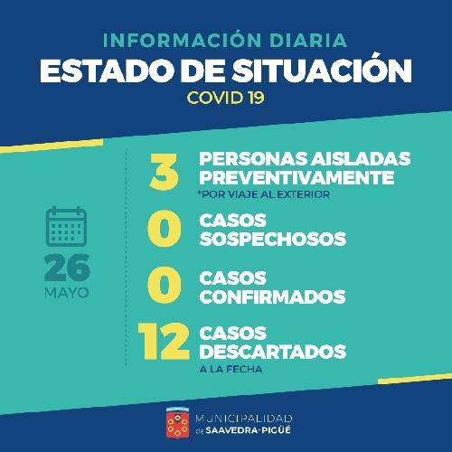 Informe diario de la autoridad de salud : municipio libre de contagio