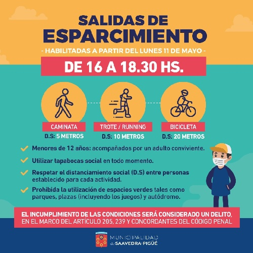Y LLEGÓ LA HABILITACIÓN PARA SALIDAS DE ESPARCIMIENTO