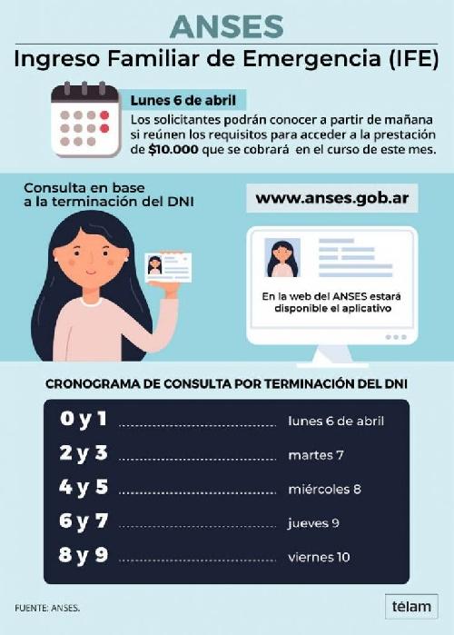 Beneficiarios del Ingreso Familiar de Emergencia de 10 mil pesos