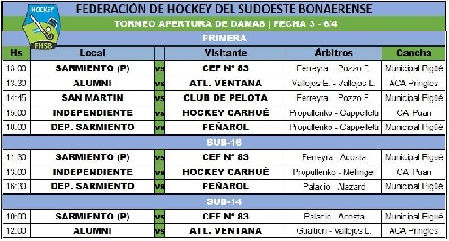 Nueva fecha de Hockey femenino del Sudoeste éste sabado