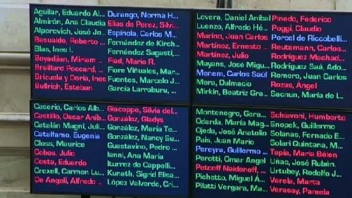 Uno por uno: cómo votó cada senador el dictamen peronistade extinción de dominio que impide recuperar lo robado hasta ahora