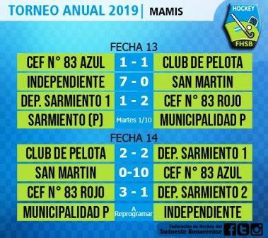 """Hockey Femenino - Las """"Mamis"""" del Cef 83 Rojo líderes con puntaje ideal."""