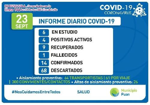PUAN INFORMÓ EL PRIMER FALLECIDO POR COVID 19