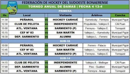 Hockey Femenino - Peñarol y el Cef 83 juegan como locales en 1ra división.