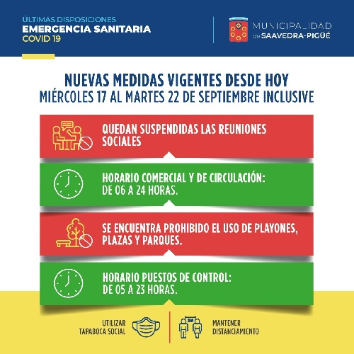 Nuevas restricciones preventivas