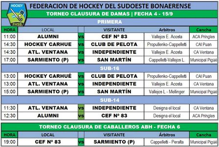 Hockey: cuarta fecha del  Clausura
