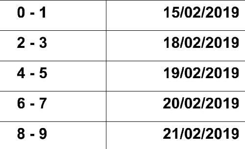 Cronograma de pagos de los Programas del Ministerio de Trabajo, Empleo y Seguridad Social