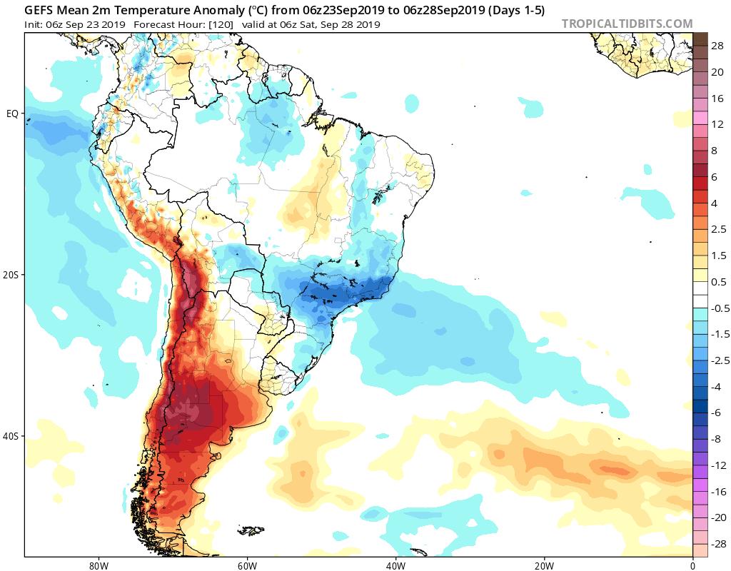 Septiembre culminará seco y cálido en el país