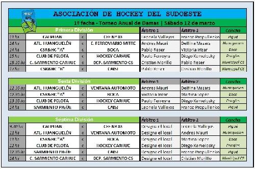 Hockey Femenino - Comienza el Torneo de la Asociación del Sud Oeste.